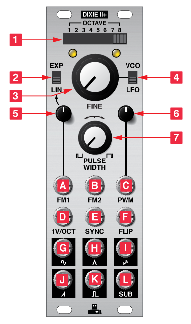 Dixie-II+-manual-diagram