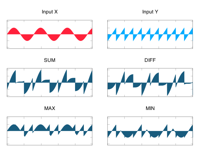 analog_logic