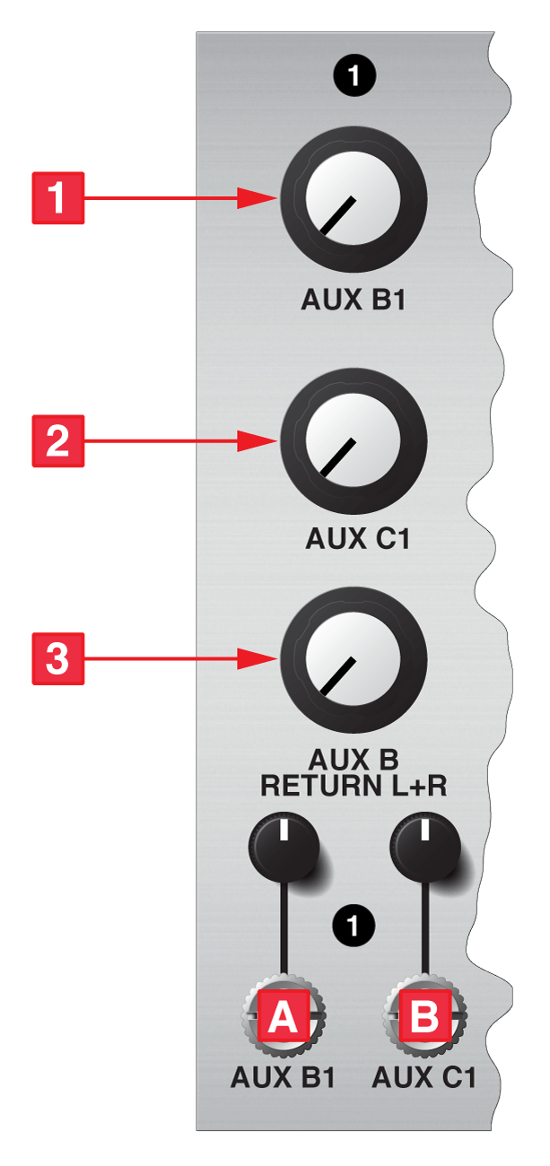Dubmix-Aux-Expander-rev003-manual-diagram-channel@2x