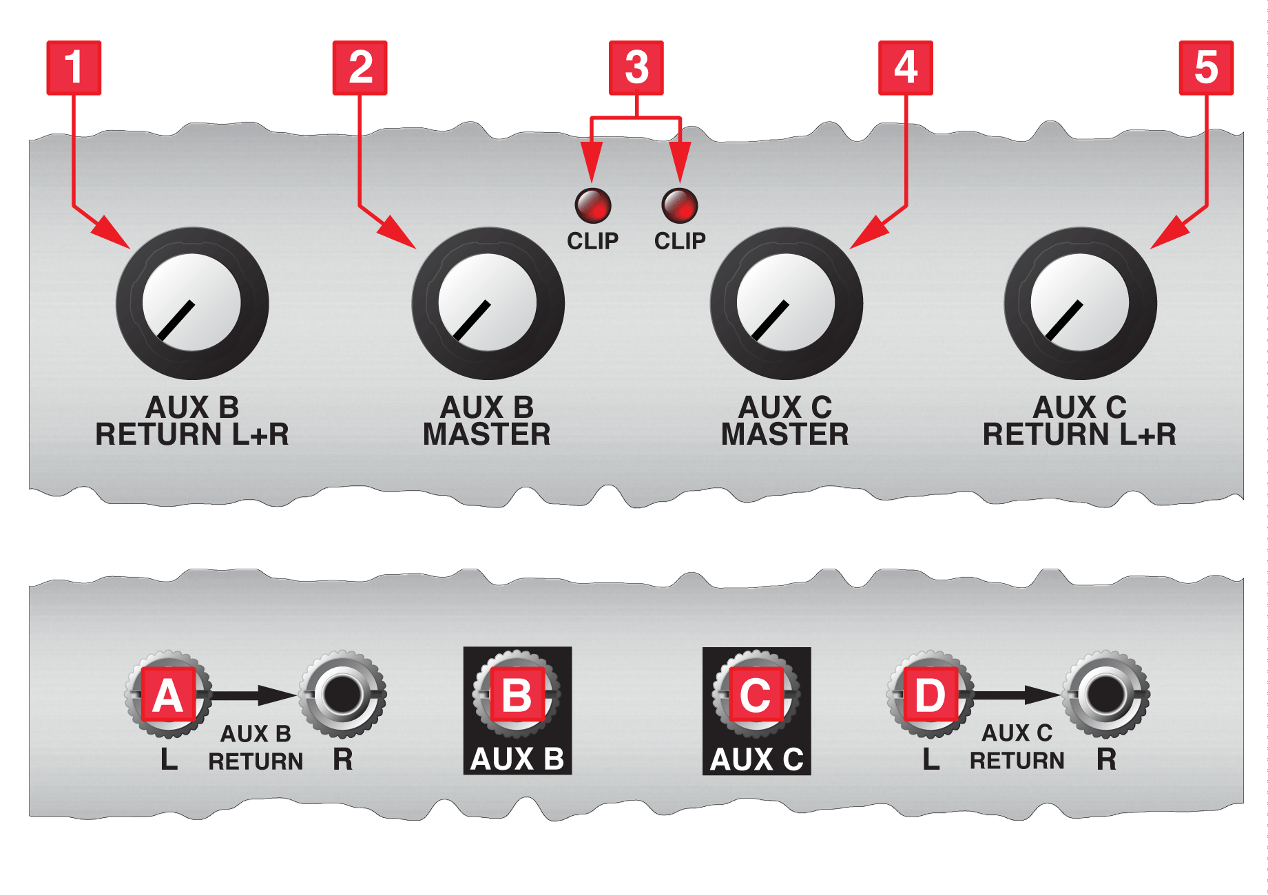 Dubmix-Aux-Expander-rev003-manual-diagram-master-section@2x